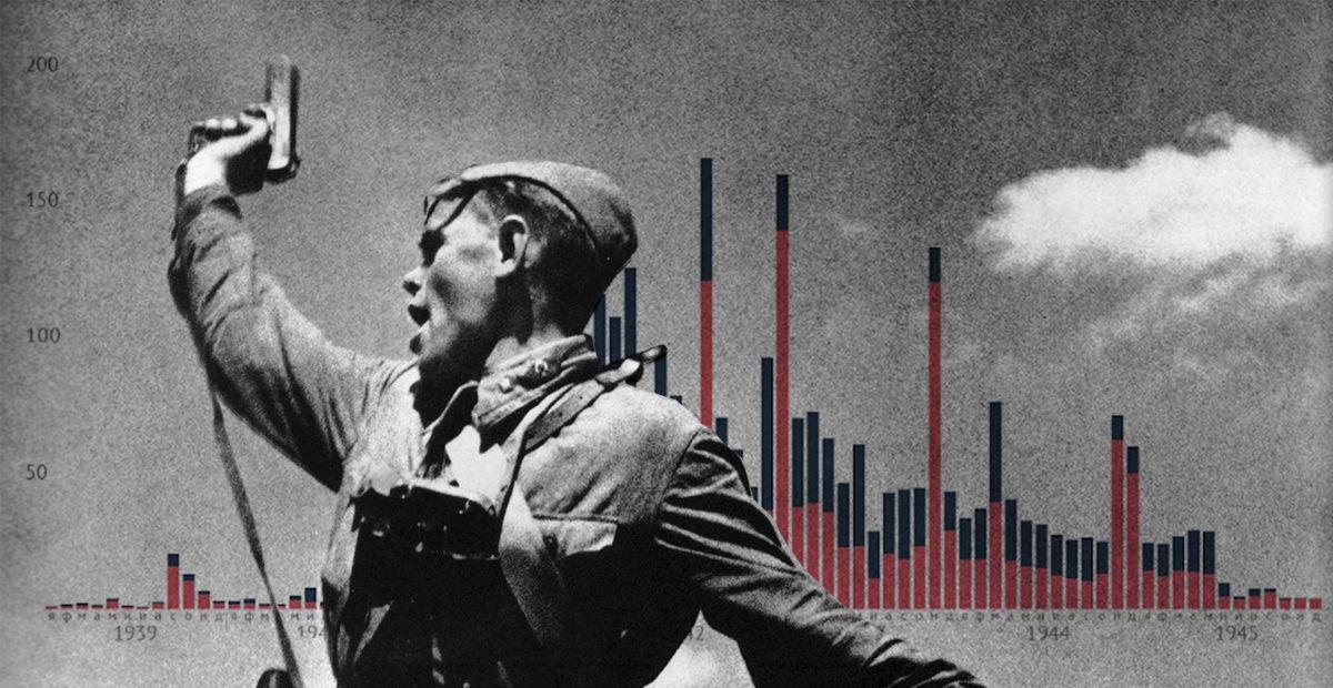 Разделить цену победы: кого, откуда и когда призывали в годы ВОВ?